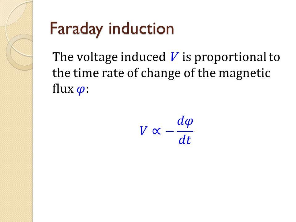 Faraday induction