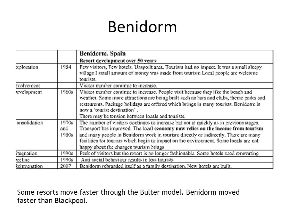 Benidorm Some resorts move faster through the Bulter model. Benidorm moved faster than Blackpool.