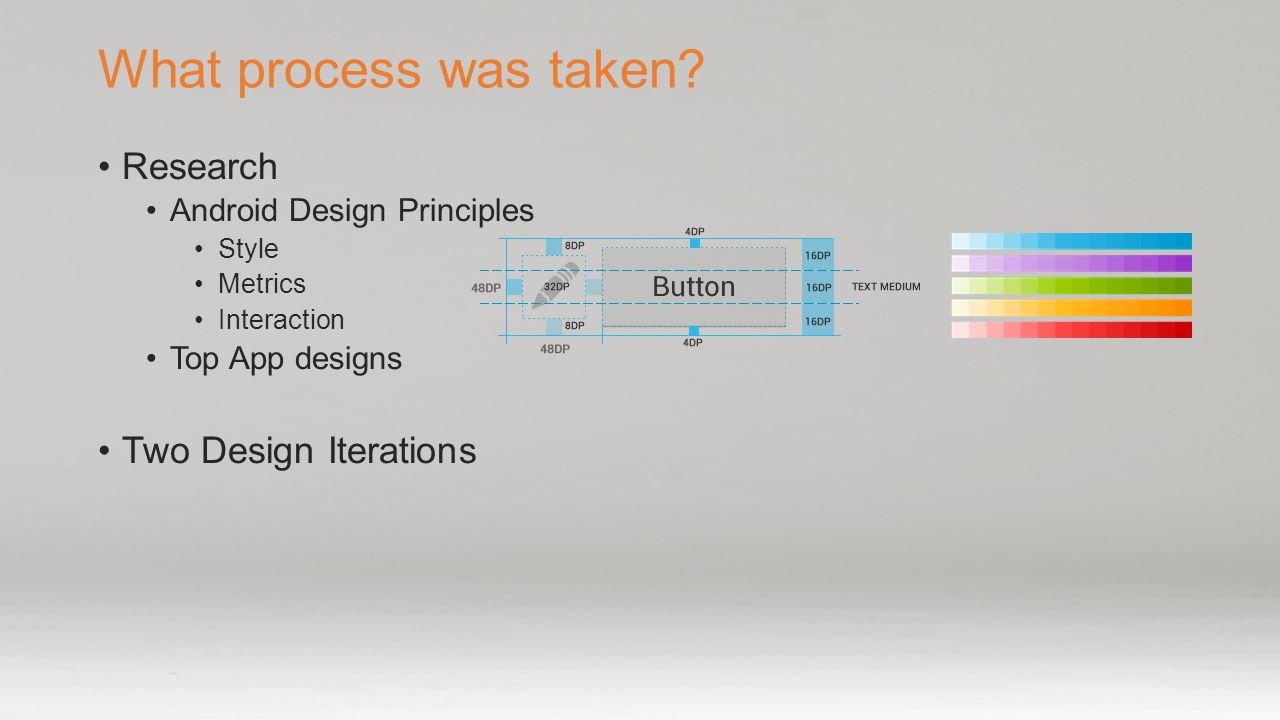 What process was taken.