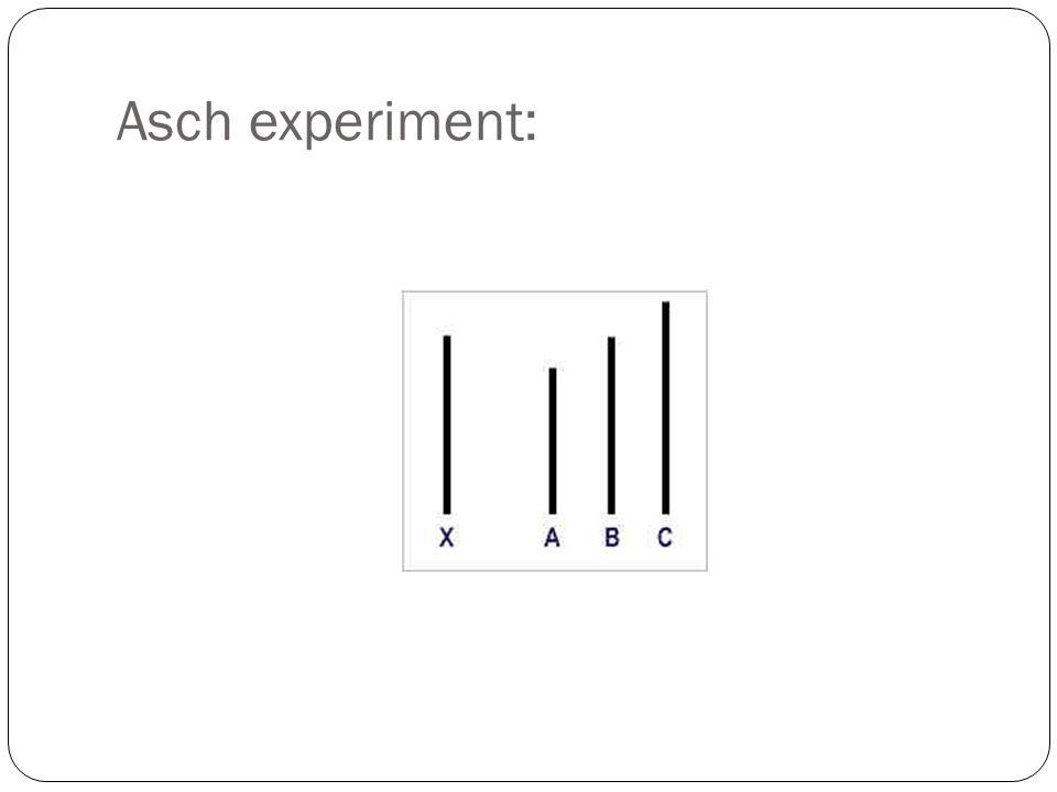 Asch experiment: