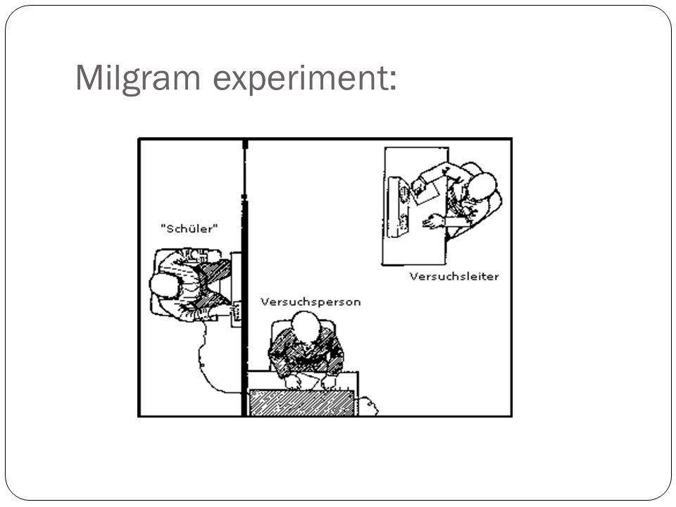 Milgram experiment: