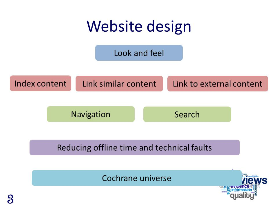 Website design Look and feel Reducing offline time and technical faults Index content Link similar contentLink to external content Navigation Search C