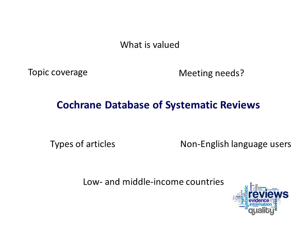 Cochrane Database of Systematic Reviews What is valued Topic coverage Types of articlesNon-English language users Meeting needs? Low- and middle-incom