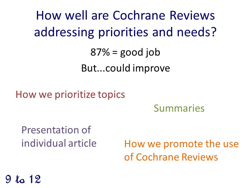 How well are Cochrane Reviews addressing priorities and needs.