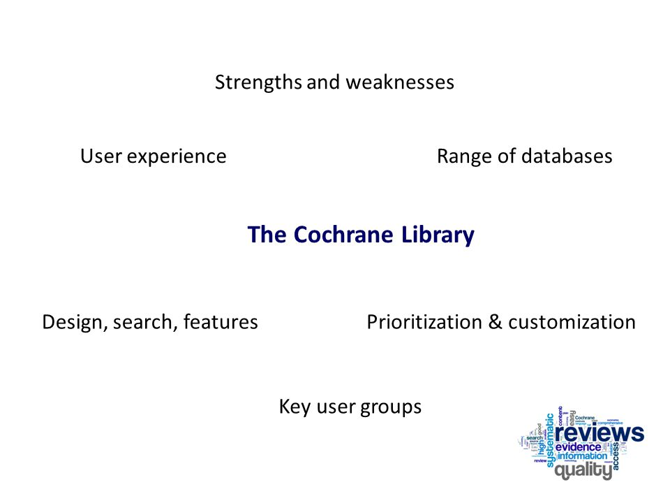 The Cochrane Library Strengths and weaknesses Design, search, features Key user groups Prioritization & customization Range of databasesUser experienc