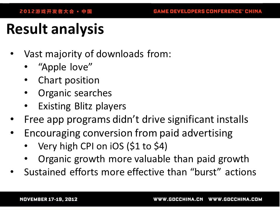 "Result analysis Vast majority of downloads from: ""Apple love"" Chart position Organic searches Existing Blitz players Free app programs didn't drive si"