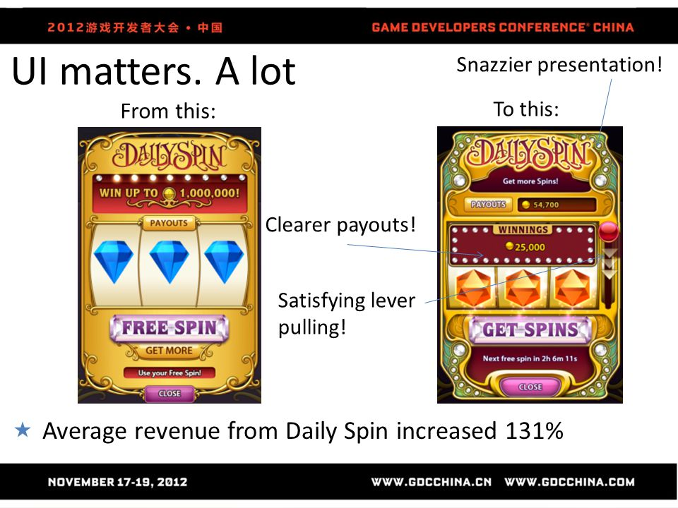 UI matters. A lot From this: To this: Snazzier presentation! Satisfying lever pulling! Clearer payouts!  Average revenue from Daily Spin increased 13
