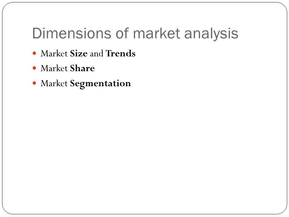 Dimensions of market analysis Market Size and Trends Market Share Market Segmentation