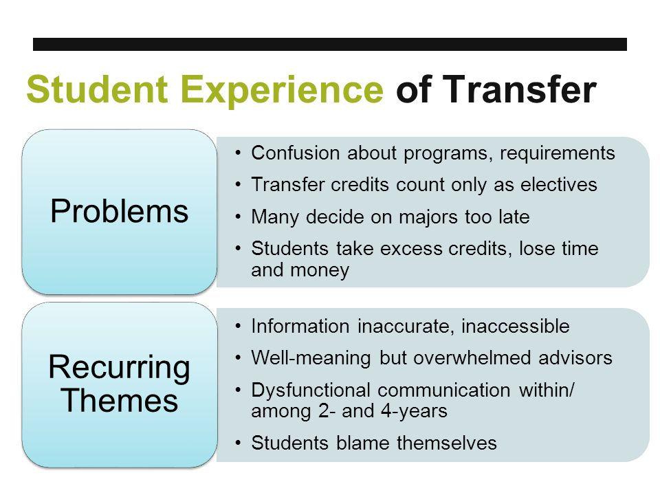 Student Experience of Transfer