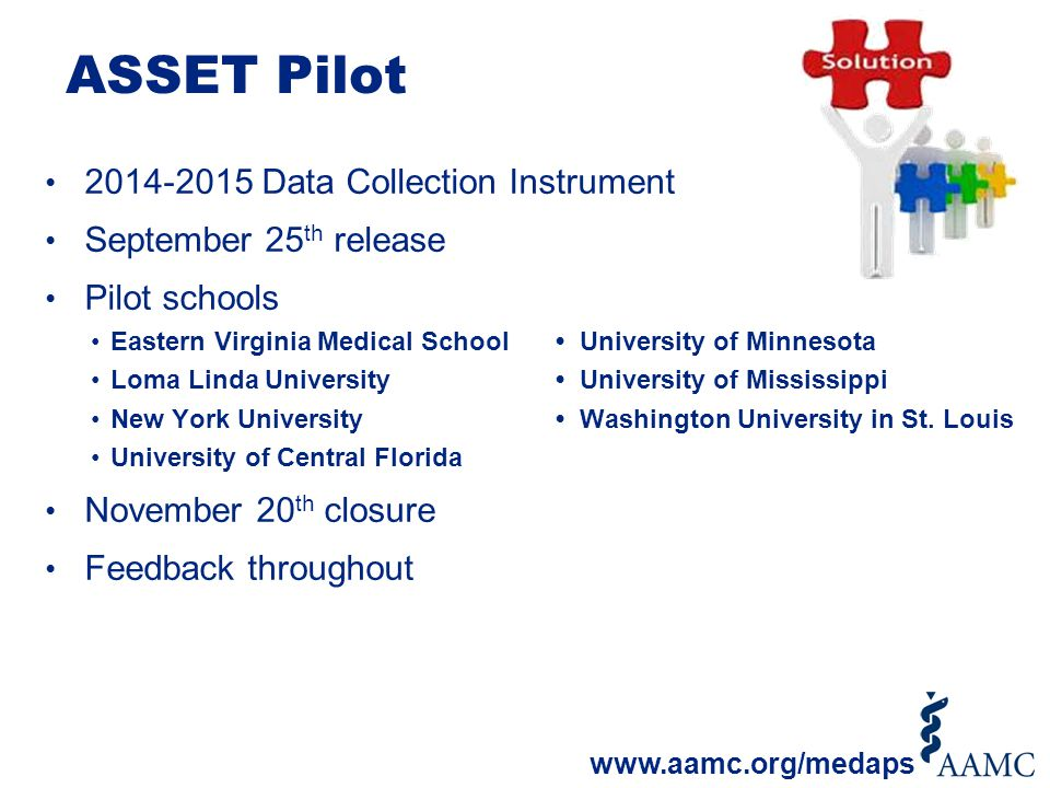 ASSET Pilot 2014-2015 Data Collection Instrument September 25 th release Pilot schools Eastern Virginia Medical School University of Minnesota Loma Li