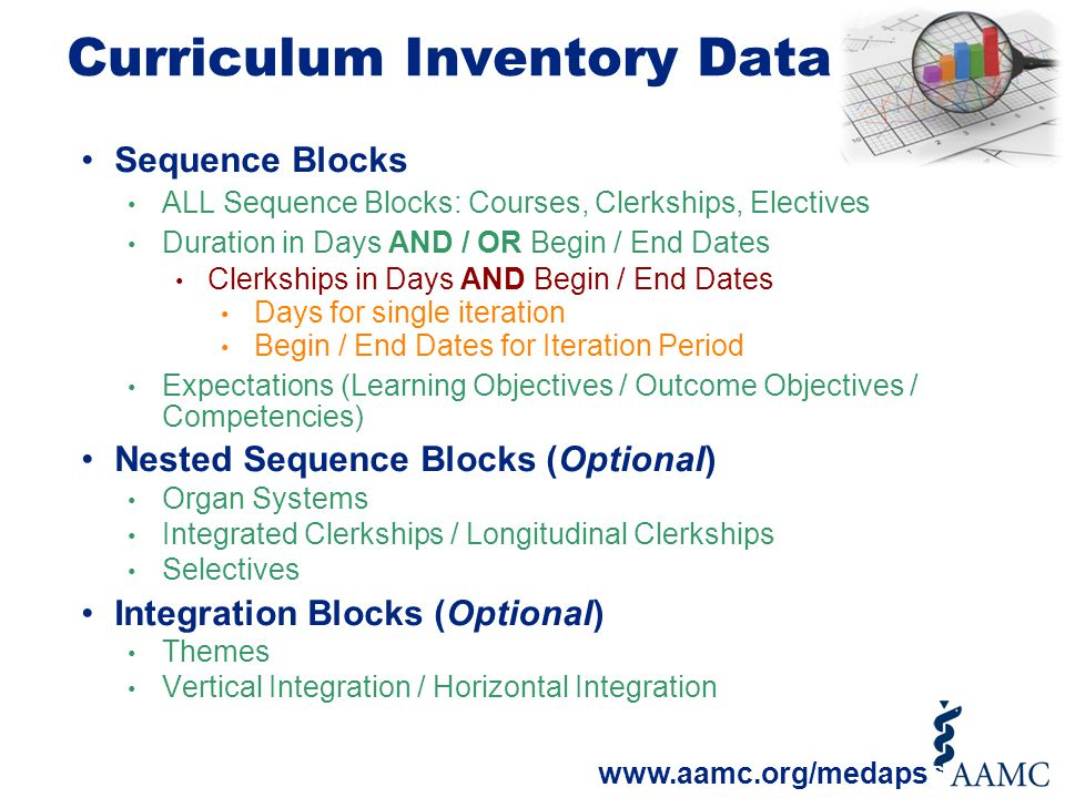 Curriculum Inventory Data Sequence Blocks ALL Sequence Blocks: Courses, Clerkships, Electives Duration in Days AND / OR Begin / End Dates Clerkships i