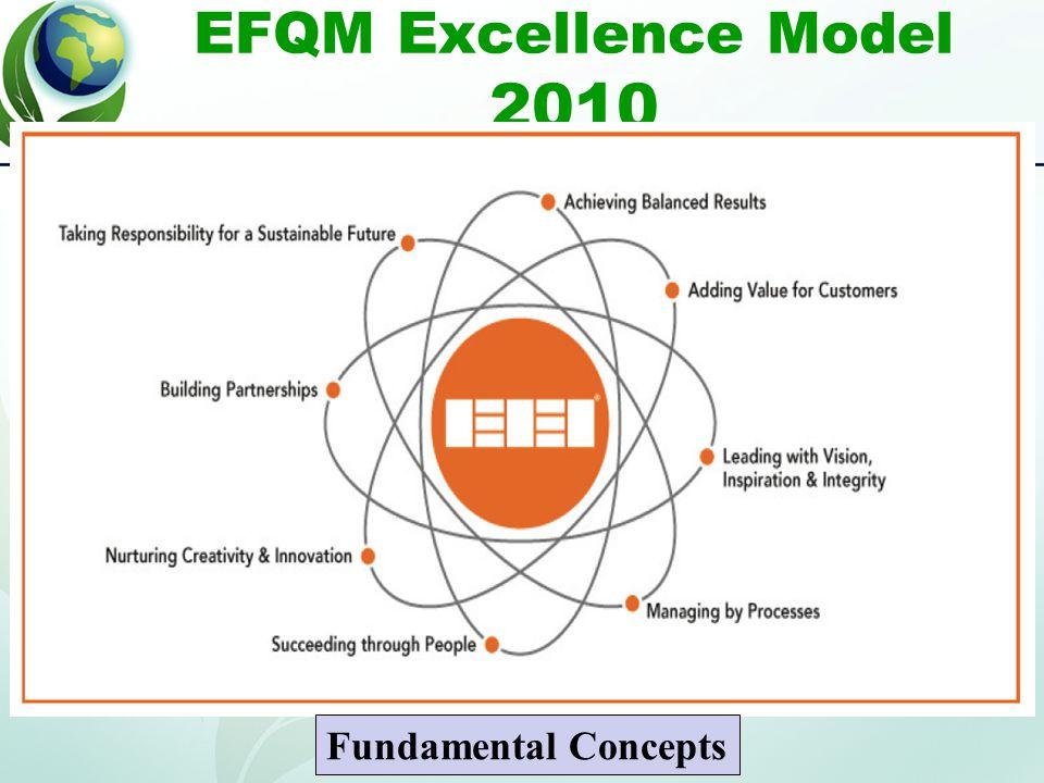 EFQM Excellence Model 2010 Fundamental Concepts