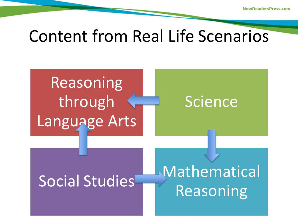 Content from Real Life Scenarios Reasoning through Language Arts Science Social Studies Mathematical Reasoning