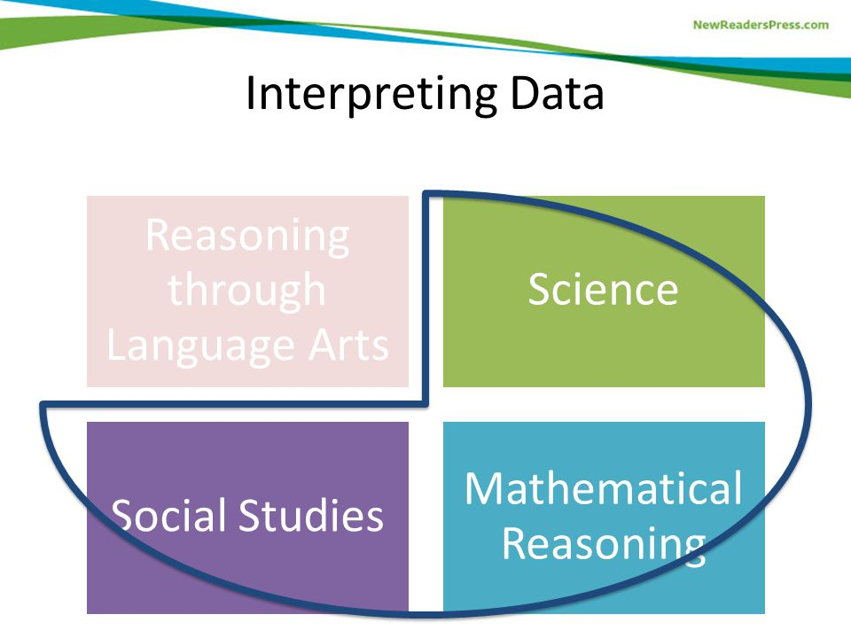 Interpreting Data Reasoning through Language Arts Science Social Studies Mathematical Reasoning