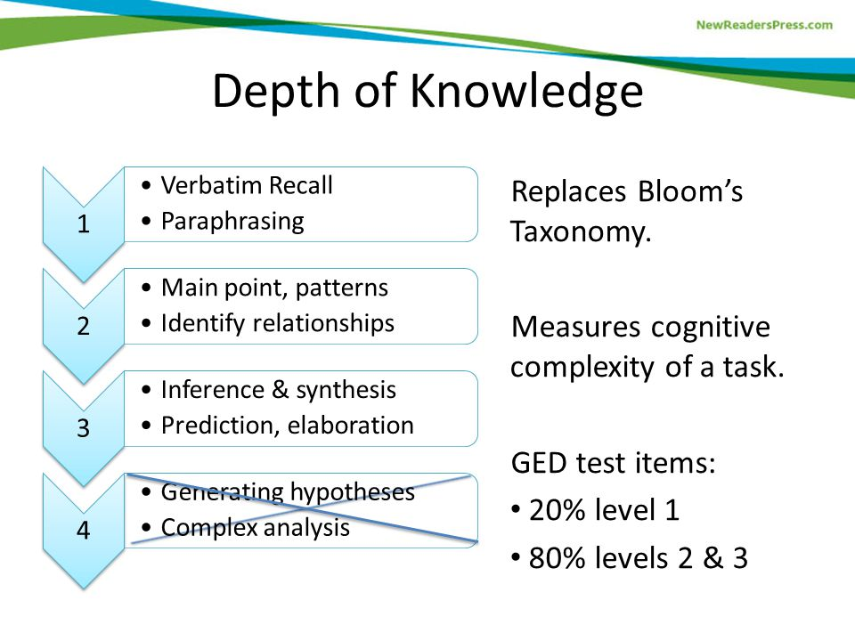 Depth of Knowledge Replaces Bloom's Taxonomy. Measures cognitive complexity of a task.