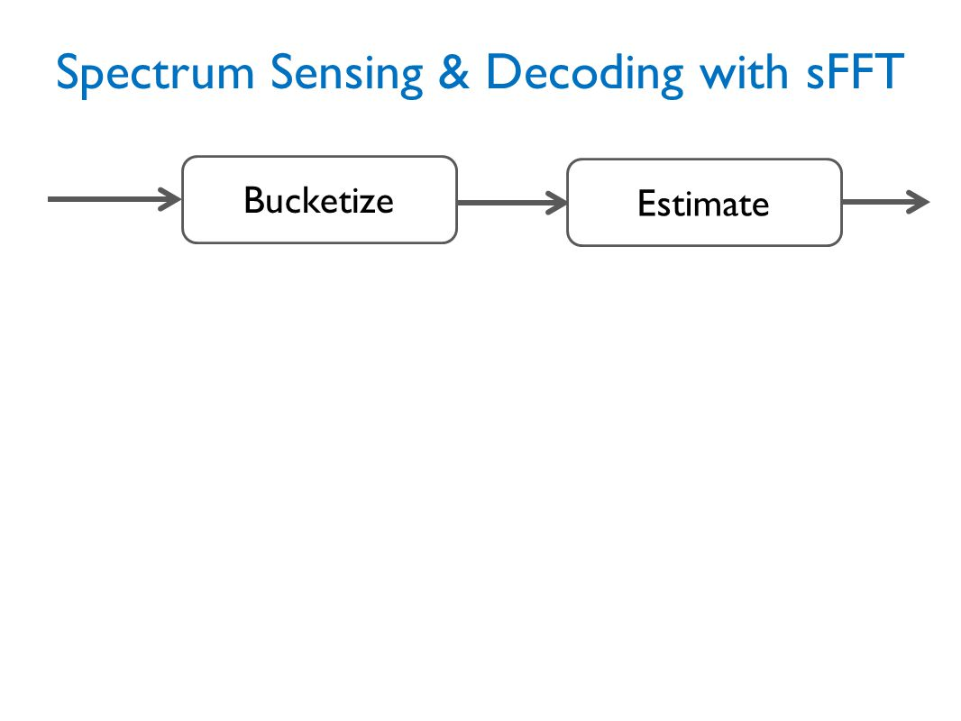 Spectrum Sensing & Decoding with sFFT Bucketize Estimate