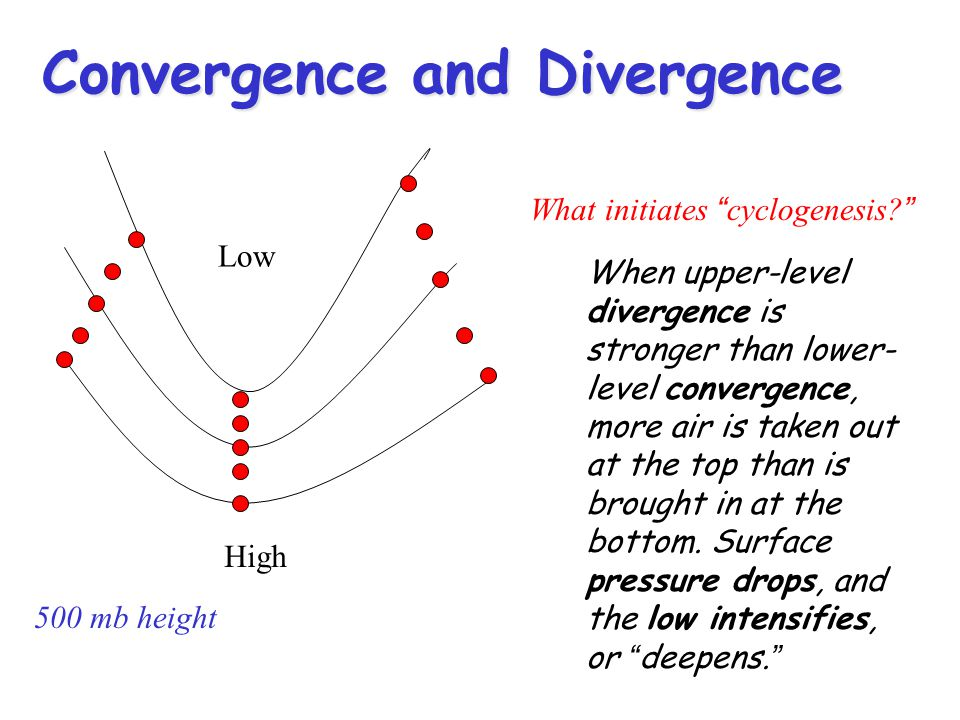 What initiates cyclogenesis 500 mb height Low High Convergence and Divergence When upper-level divergence is stronger than lower- level convergence, more air is taken out at the top than is brought in at the bottom.