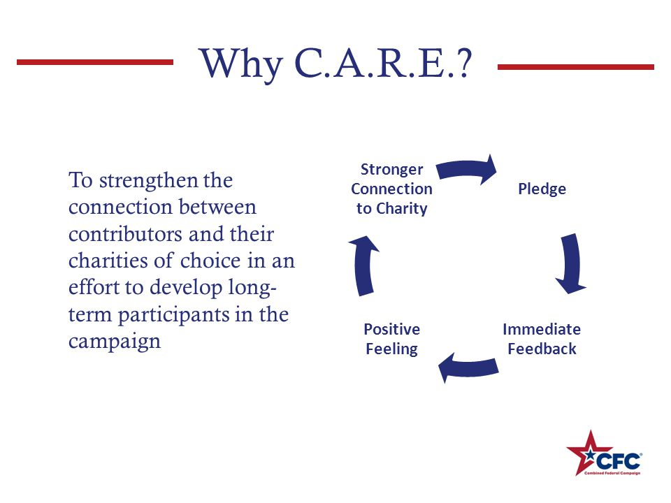 Why C.A.R.E.? To strengthen the connection between contributors and their charities of choice in an effort to develop long- term participants in the c