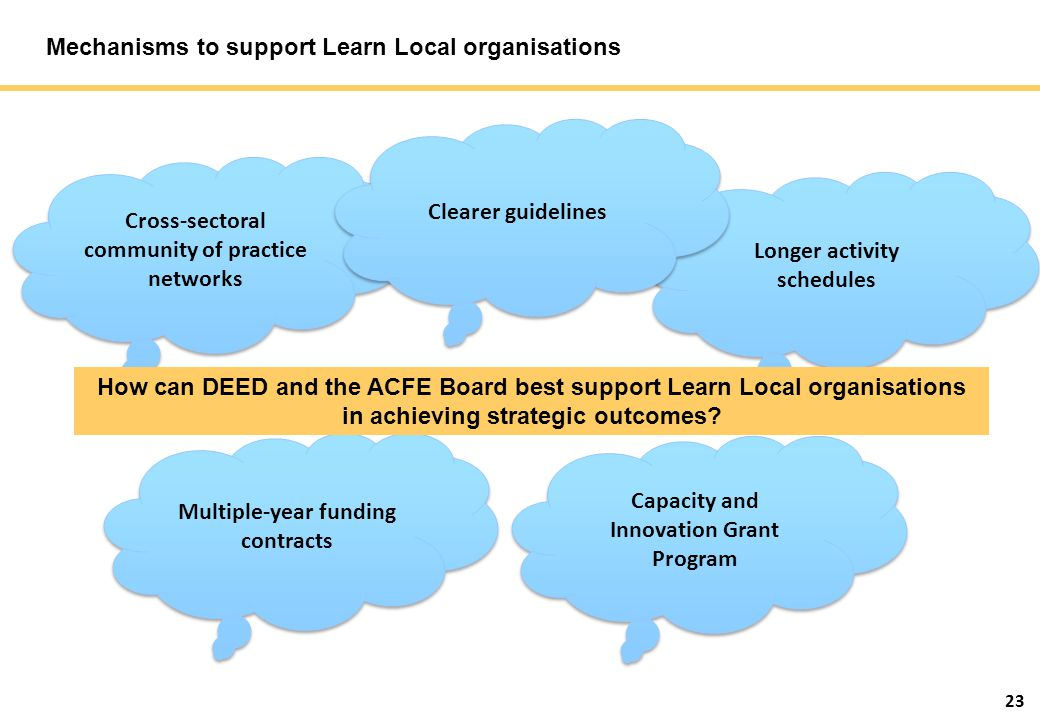 23 Mechanisms to support Learn Local organisations Multiple-year funding contracts Longer activity schedules Capacity and Innovation Grant Program Cross-sectoral community of practice networks Clearer guidelines How can DEED and the ACFE Board best support Learn Local organisations in achieving strategic outcomes
