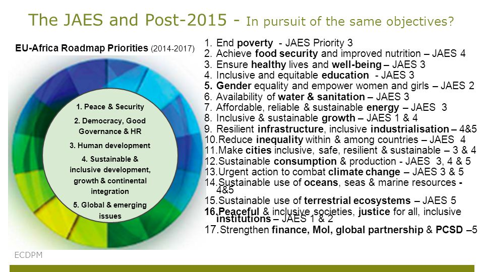 EU-Africa Roadmap Priorities (2014-2017).