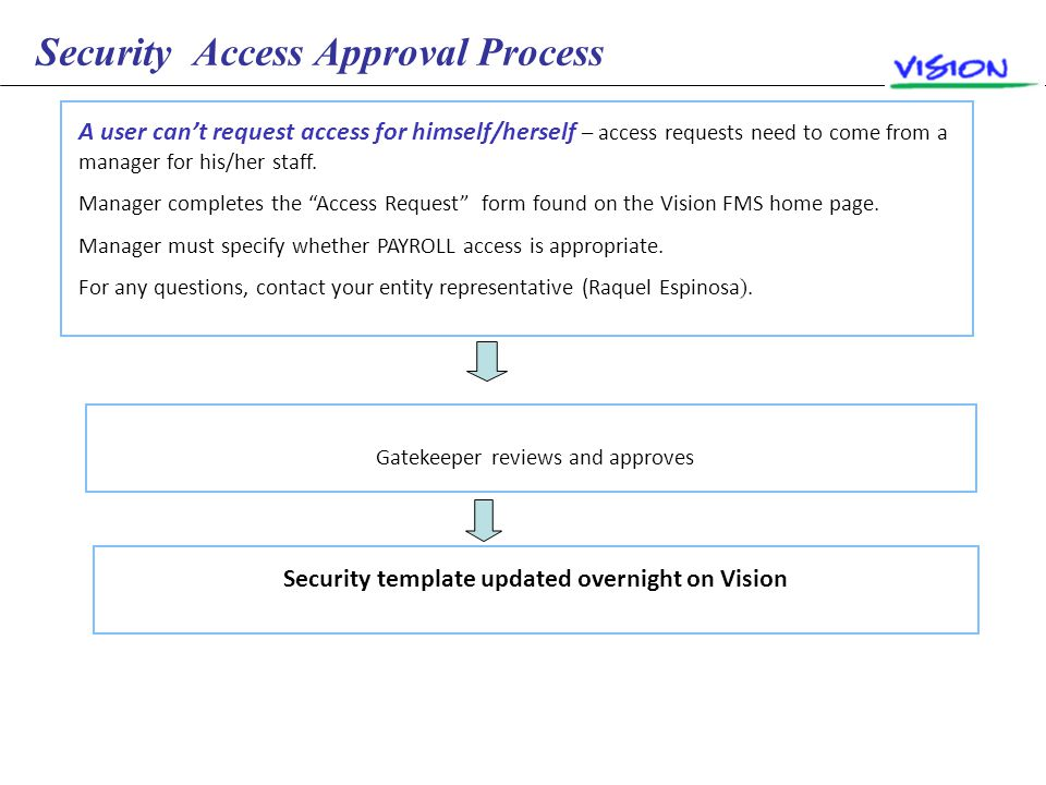 Security Access Approval Process A user can't request access for himself/herself – access requests need to come from a manager for his/her staff. Mana