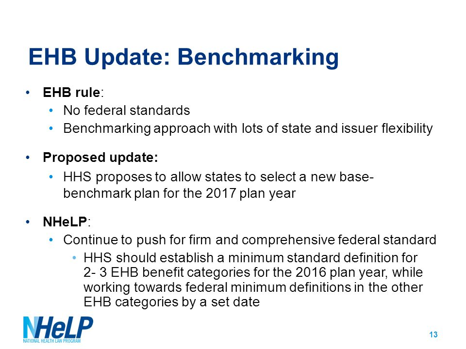 EHB Update: Benchmarking EHB rule: No federal standards Benchmarking approach with lots of state and issuer flexibility Proposed update: HHS proposes