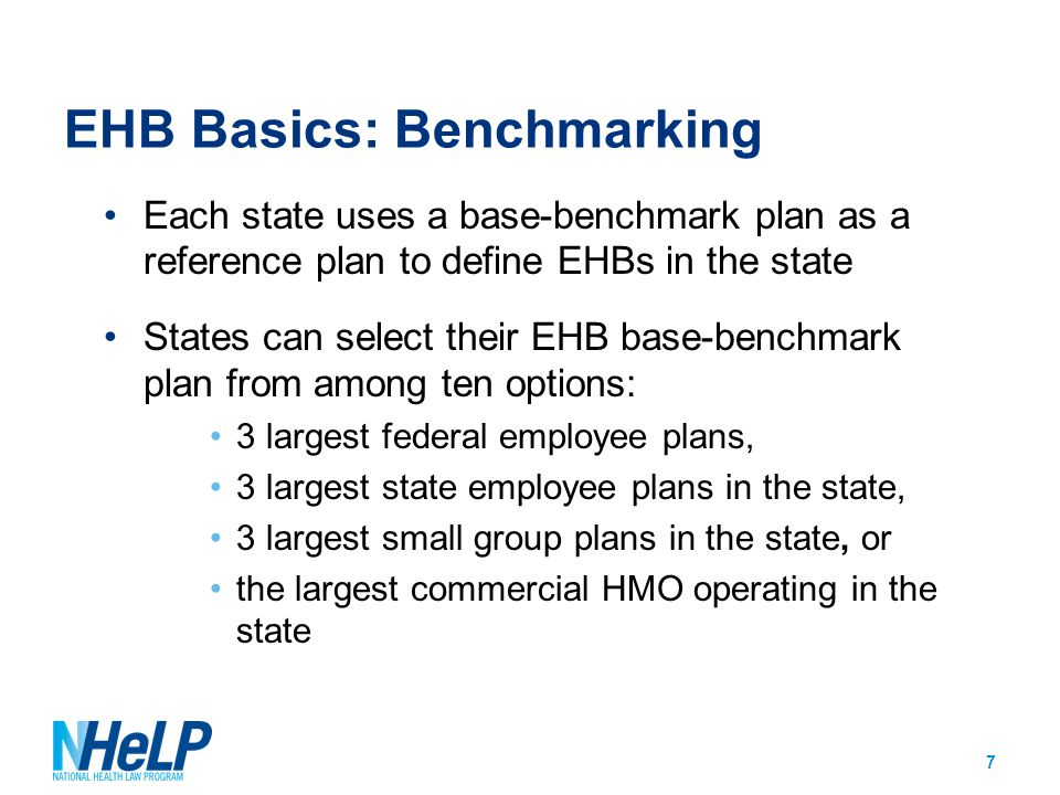 EHB Basics: Benchmarking cont'd States not selecting a benchmark plan get the default benchmark—the largest small group plan in the state EHB Final Rule, Appendix A: List of the EHB base- benchmark plans in the states and D.C.