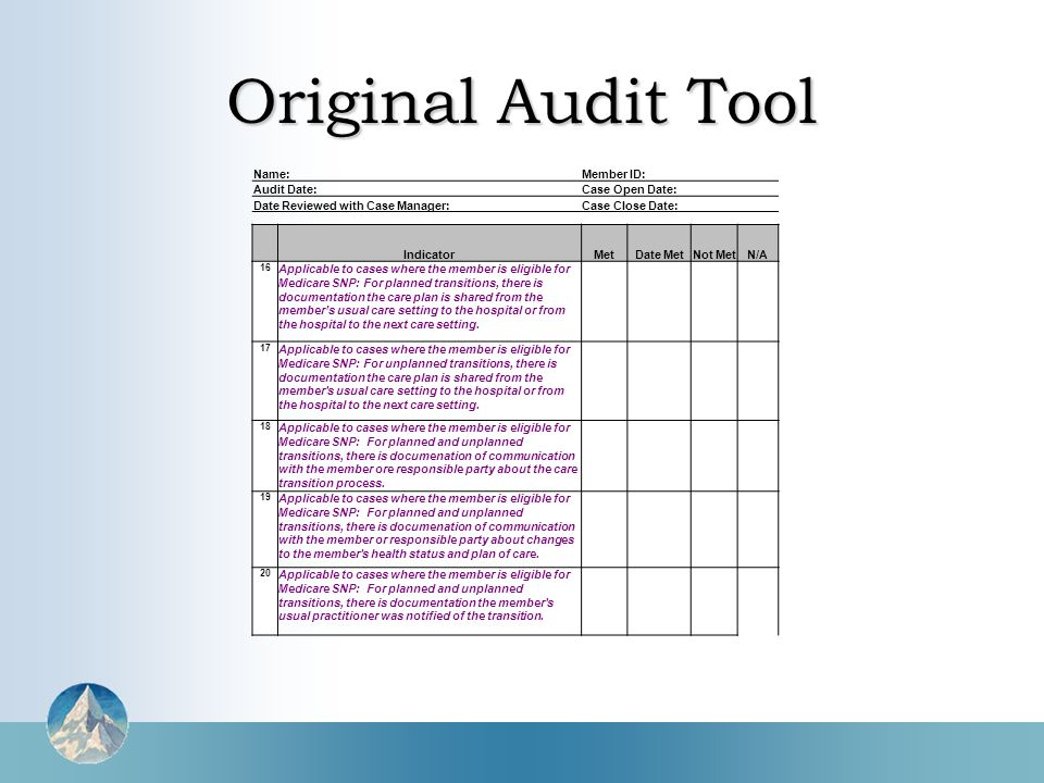 Original Audit Tool Name:Member ID: Audit Date:Case Open Date: Date Reviewed with Case Manager:Case Close Date: IndicatorMetDate MetNot MetN/A 16 Applicable to cases where the member is eligible for Medicare SNP: For planned transitions, there is documentation the care plan is shared from the member's usual care setting to the hospital or from the hospital to the next care setting.