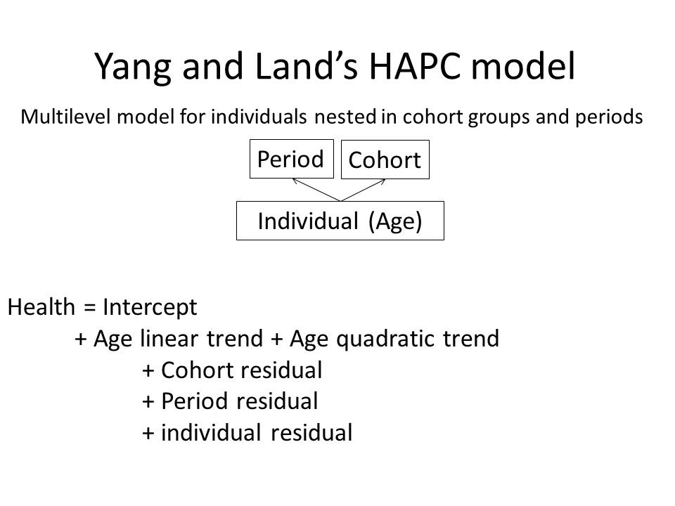 Multilevel model for individuals nested in cohort groups and periods Yang and Land's HAPC model Cohort Period Individual (Age) Health = Intercept + Age linear trend + Age quadratic trend + Cohort residual + Period residual + individual residual
