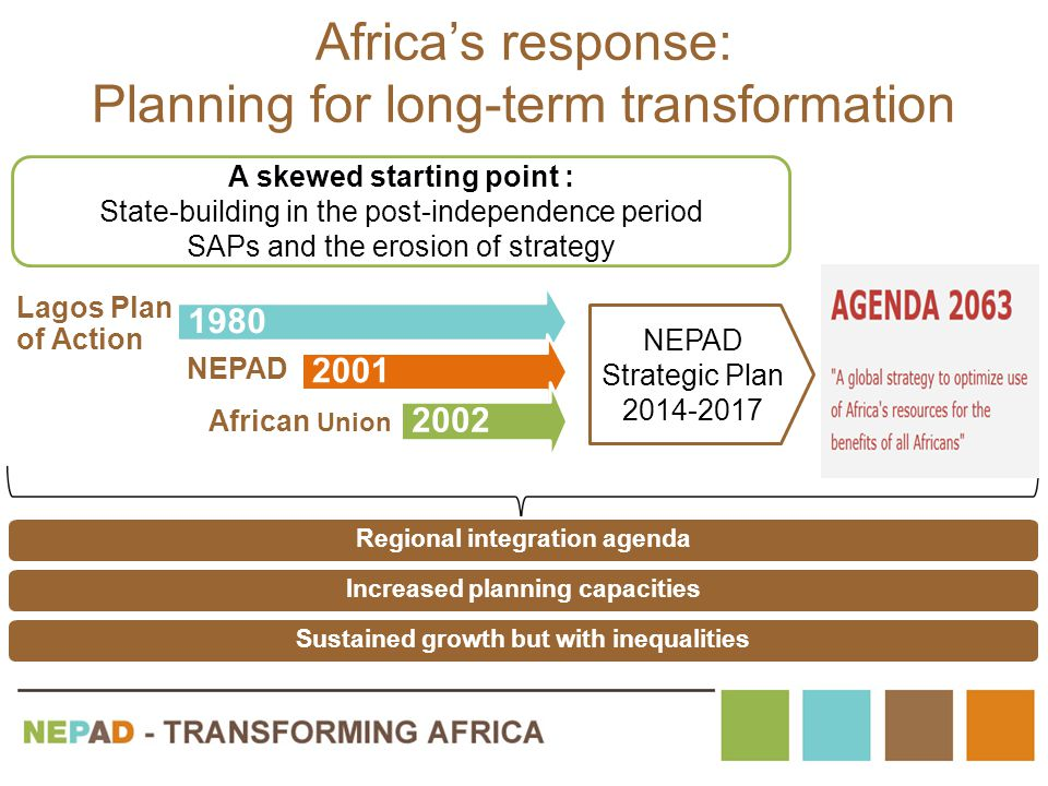 How UN Member States can support Africa's transformation efforts… Ensure that the Post-2015 agenda and other UN frameworks are coherent with and support Africa's own priorities: sectorial and regional transformation frameworks (CAADP, PIDA,…), mobilisation of domestic resources Encourage greater alignment of bilateral policies and interventions with Africa's AU/NEPAD agenda and its regional dimension Support African voice, participation and positions in global decision-making on trade, debt, investment….