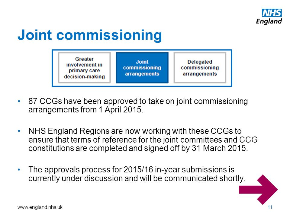 www.england.nhs.uk 87 CCGs have been approved to take on joint commissioning arrangements from 1 April 2015. NHS England Regions are now working with