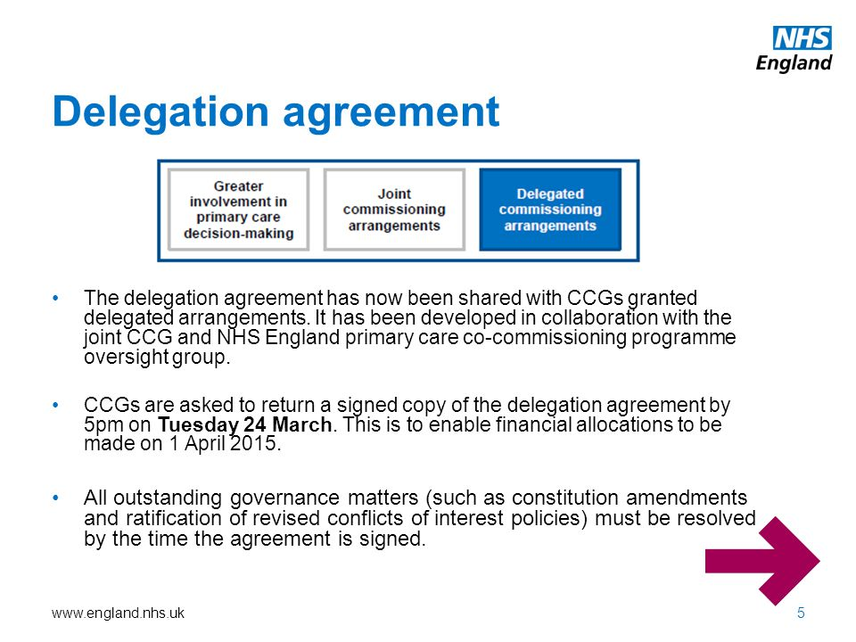 www.england.nhs.uk The delegation agreement has now been shared with CCGs granted delegated arrangements. It has been developed in collaboration with