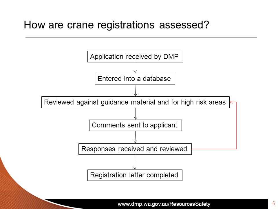 www.dmp.wa.gov.au/ResourcesSafety How are crane registrations assessed.