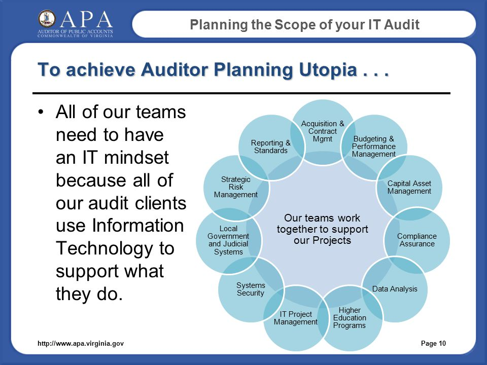 Planning the Scope of your IT Audit To achieve Auditor Planning Utopia...