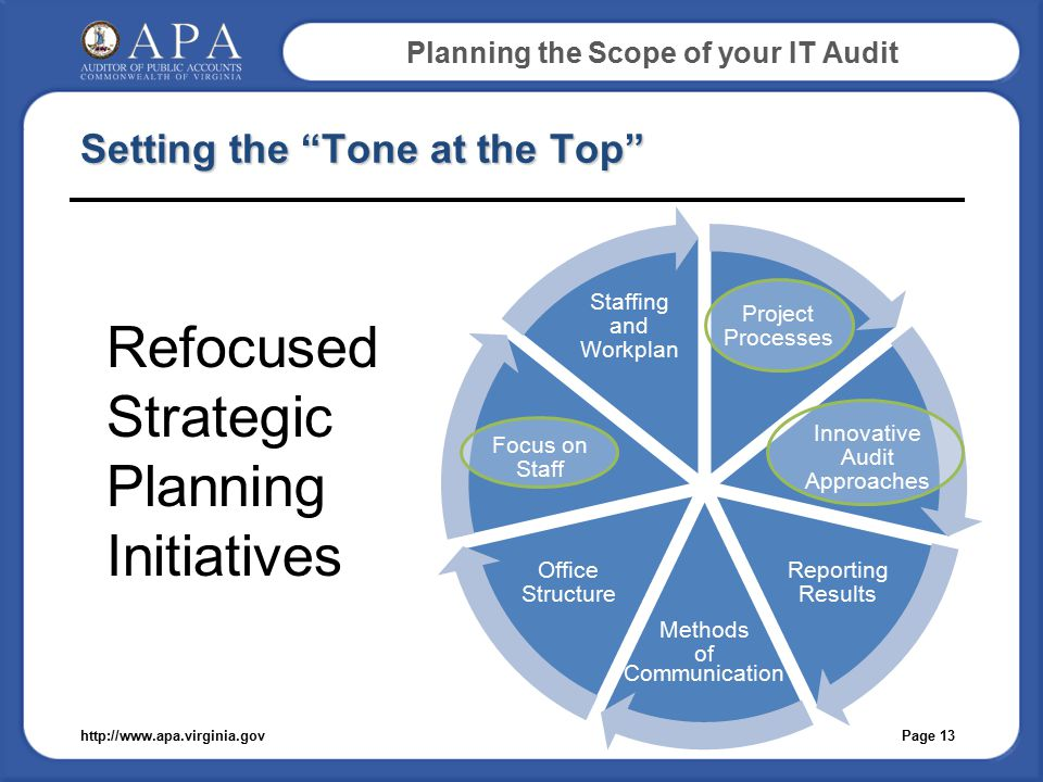 Planning the Scope of your IT Audit Setting the Tone at the Top Refocused Strategic Planning Initiatives Page 13http://www.apa.virginia.gov Communication