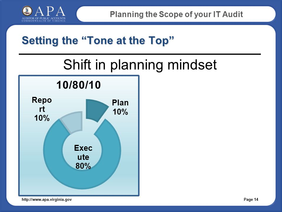 Planning the Scope of your IT Audit Setting the Tone at the Top Page 14http://www.apa.virginia.gov Shift in planning mindset