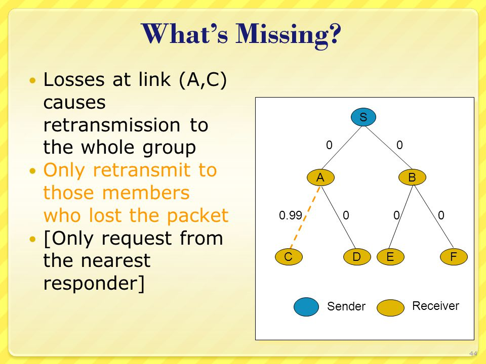 44 What's Missing? Losses at link (A,C) causes retransmission to the whole group Only retransmit to those members who lost the packet [Only request fr