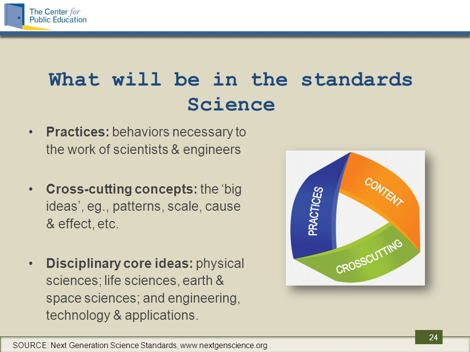 What will be in the standards Science Practices: behaviors necessary to the work of scientists & engineers Cross-cutting concepts: the 'big ideas', eg., patterns, scale, cause & effect, etc.