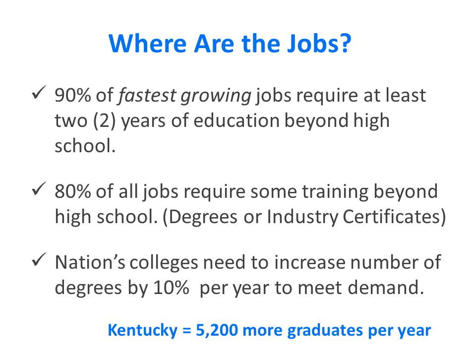 90% of fastest growing jobs require at least two (2) years of education beyond high school.