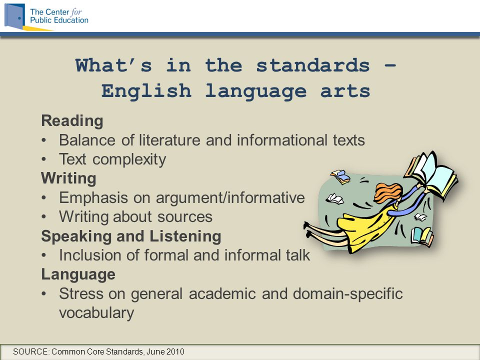 What's in the standards – English language arts Reading Balance of literature and informational texts Text complexity Writing Emphasis on argument/informative Writing about sources Speaking and Listening Inclusion of formal and informal talk Language Stress on general academic and domain-specific vocabulary SOURCE: Common Core Standards, June 2010