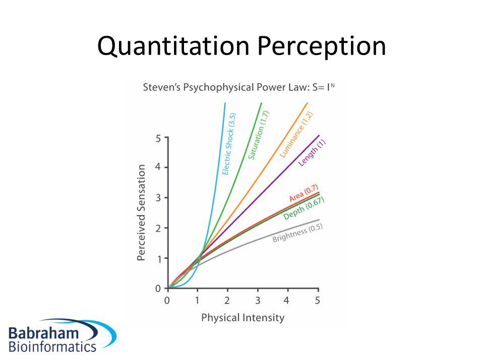 Quantitation Perception