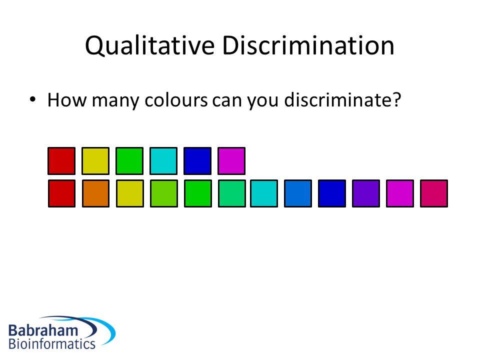 Qualitative Discrimination How many colours can you discriminate