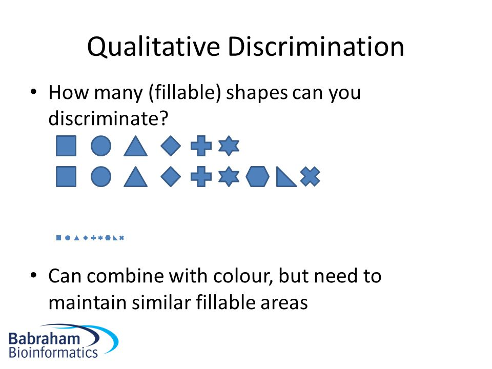 Qualitative Discrimination How many (fillable) shapes can you discriminate? Can combine with colour, but need to maintain similar fillable areas