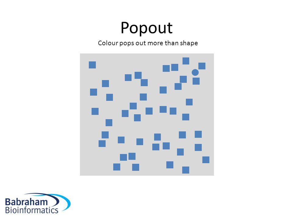 Popout Colour pops out more than shape