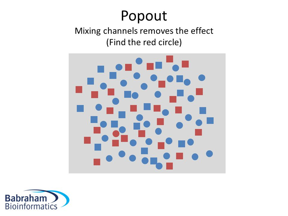Popout Mixing channels removes the effect (Find the red circle)