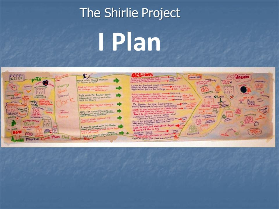 The Shirlie Project I Plan