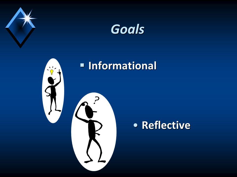 Goals  Informational ReflectiveReflective