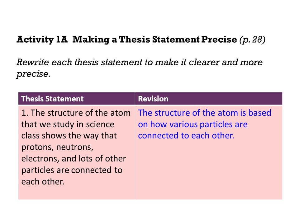 32 Activity 1A Making a Thesis Statement Precise (p. 28) Rewrite each thesis statement to make it clearer and more precise. Thesis StatementRevision 1