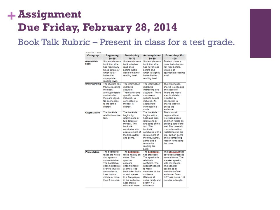 + Assignment Due Friday, February 28, 2014 Book Talk Rubric – Present in class for a test grade.