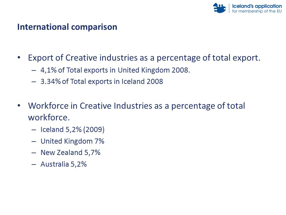 International comparison Export of Creative industries as a percentage of total export.